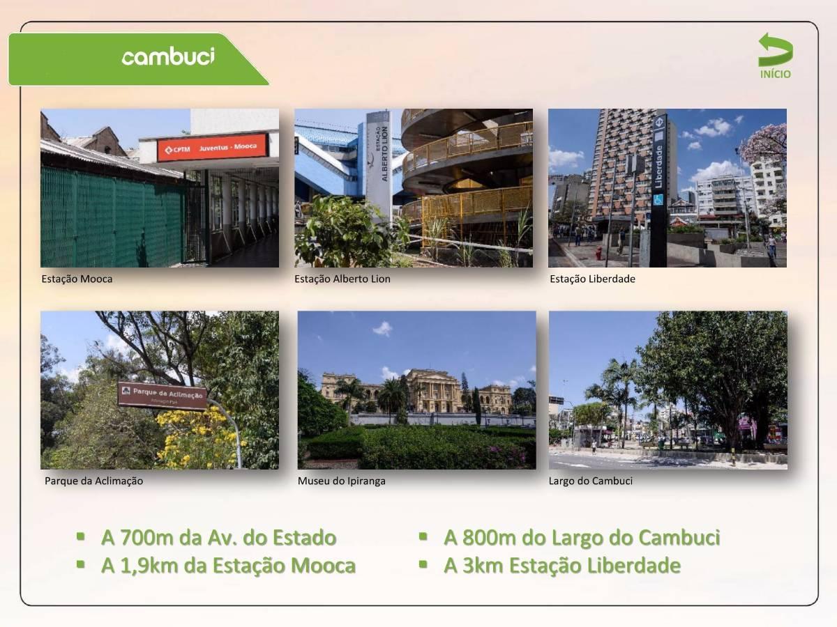 2dmts,40m²,CAMBUCI,$ 187.900,00>MINHA CASA,MINHA VIDA>Cond.fechado>5min shopping
