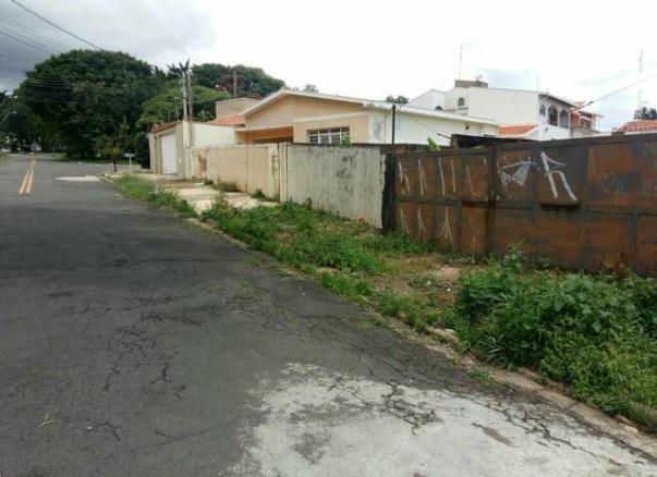 Terreno à venda - no Jardim Eulina