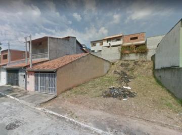 Terreno de 0 quartos, São José dos Campos