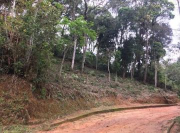 Terreno de 0 quartos, Teresópolis