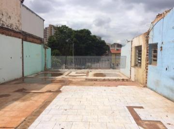sorocaba-terrenos-em-bairros-jardim-vergueiro-12-04-2018_11-28-33-0.jpg