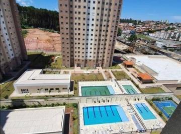 Alugando Apartamento Itaquera