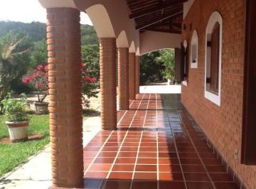 Rural de 0 quartos, Itatiba
