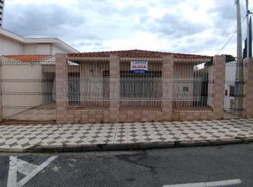 sorocaba-casas-em-bairros-vila-independencia-29-06-2020_16-35-19-0.jpg