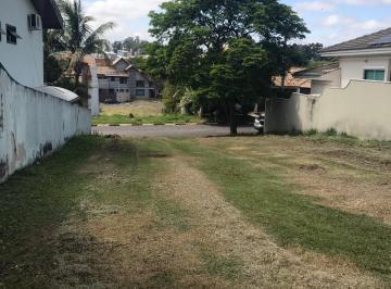Terreno , Sorocaba