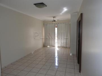 ribeirao-preto-apartamento-padrao-jardim-palma-travassos-04-08-2020_12-17-39-0.jpg